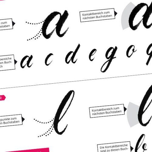 Buchstabenverbindungstypen